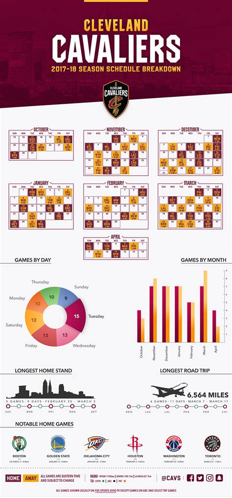 2017-18 Schedule Infographic | Cleveland Cavaliers