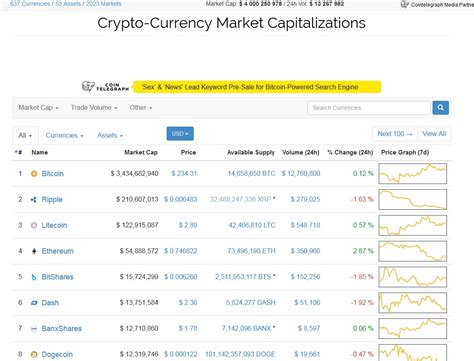 CoinMarketCap Alternatives and Similar Websites and Apps