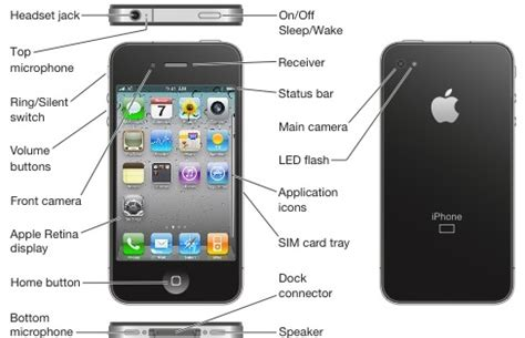 Latest Apple i Phone 4S Features and Specifications