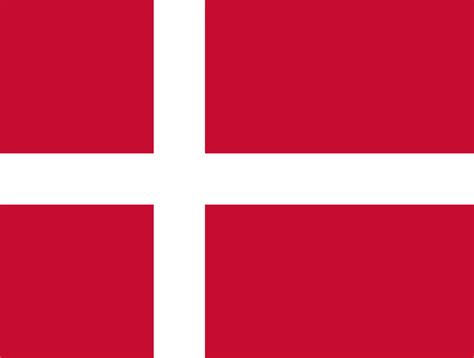 History of the Norwegian Flag – A Turbulent Voyage